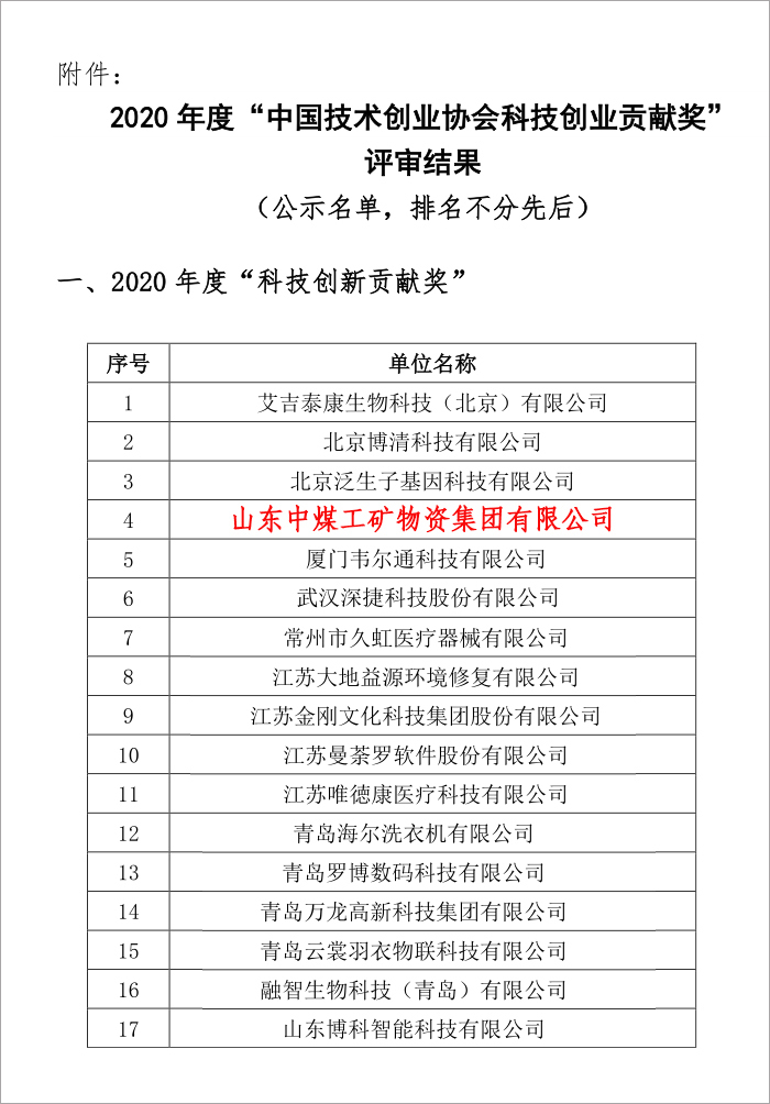 """热烈祝贺中煤集团荣获2020年""""中国技术创业协会科技创业贡献奖"""""""